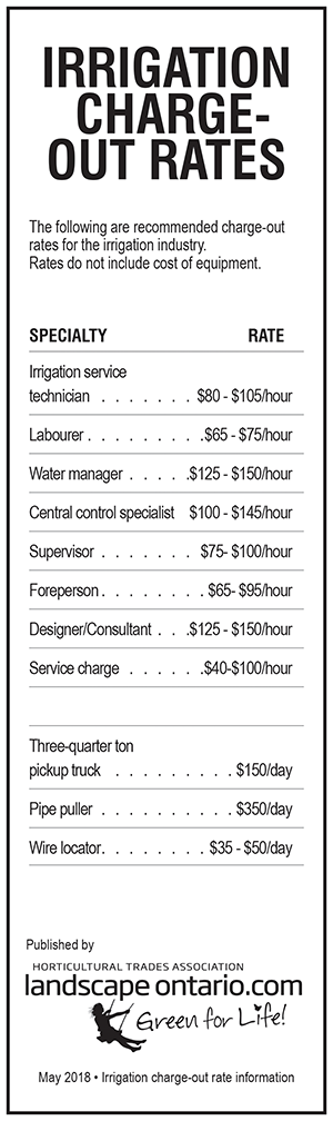Irrigation Charge-Out Rate Card