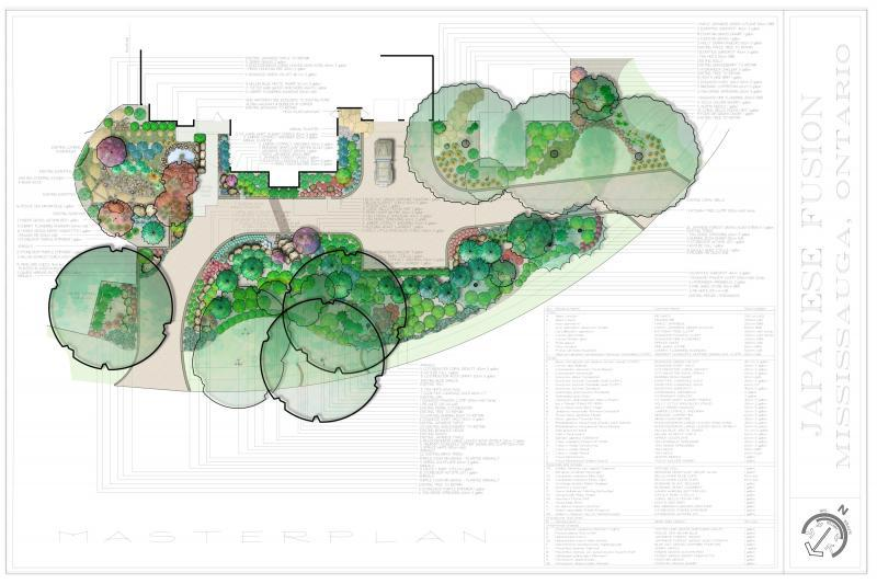 2009 - Planting Design - Less Than 10% Construction - Japanese Fusion