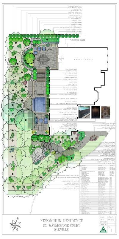 2010 - Private Residential Design - 2500 to 5000 sq ft