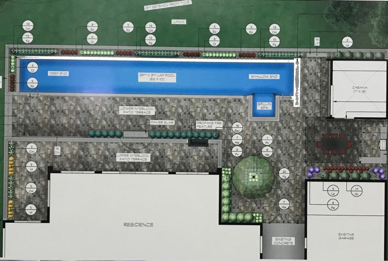 2018 - Private Residential Design - 2500 to 5000 sq ft